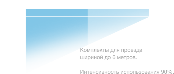 Шлагбаум bv6000 bravo alutech